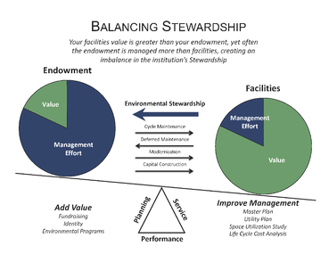 Balancing Stewardship_2017 09